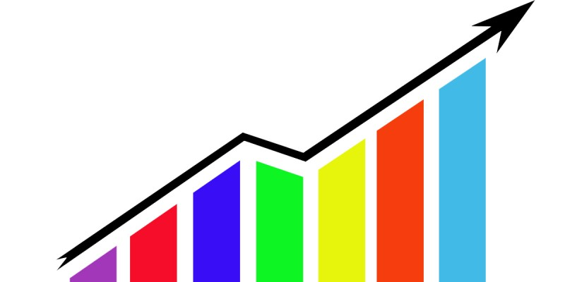 Artış Grafiği
