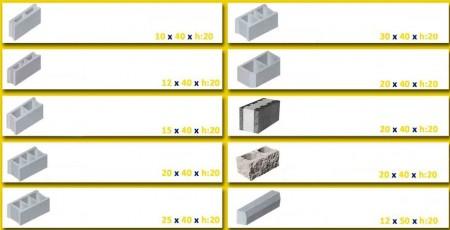 Brick Manufacture Machinery shapes